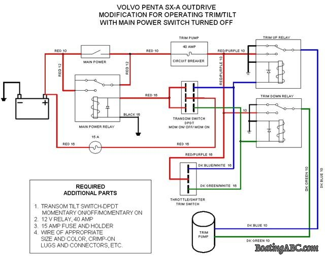 TransomTilt_TrimSwitchDiag_Small_ volvo penta trim wiring diagram volvo penta tachometer wiring 3-Way Switch Wiring Diagram Variations at bayanpartner.co